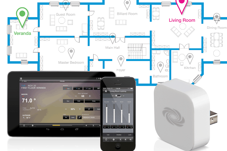 Steps on How do Home Automation Systems Work